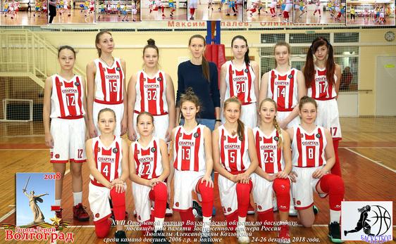 Девушки 2006: турнир в Волгограде