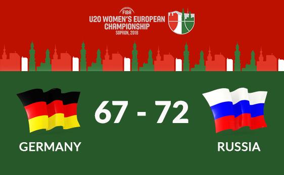 ЧЕ U20: россиянки вырвали победу у немок!