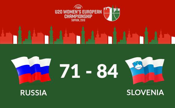 ЧЕ U20: уступили Словении