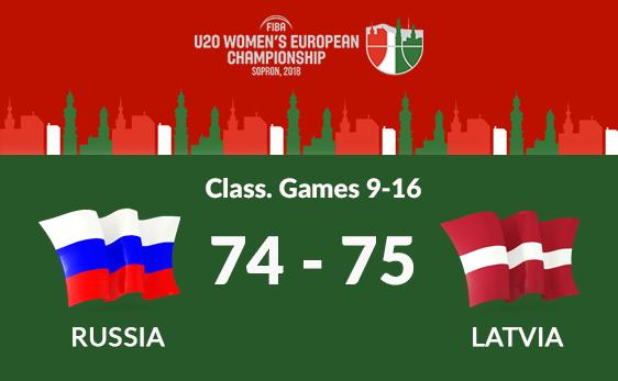 ЧЕ U20: Россия поборется лишь за 13 место