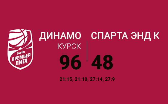 bwin ЧР - Премьер-лига: спартанки проиграли курскому