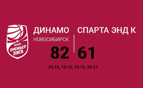 Премьер-лига: уступили Новосибирску и завершили регулярный этап на 8 месте