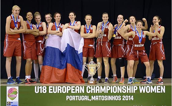 Две баскетболистки из Видного - чемпионки Первенства Европы U18!