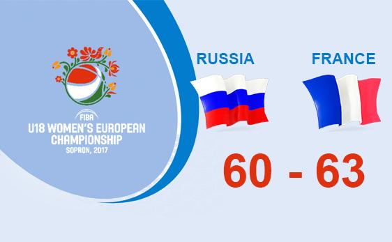 ЧЕ U18: Россия сыграет за 9-16 места