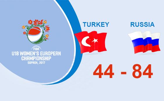 ЧЕ U18: разгромили Турцию