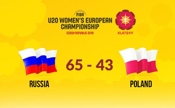 ЧЕ U20: россиянки выиграли у Польши