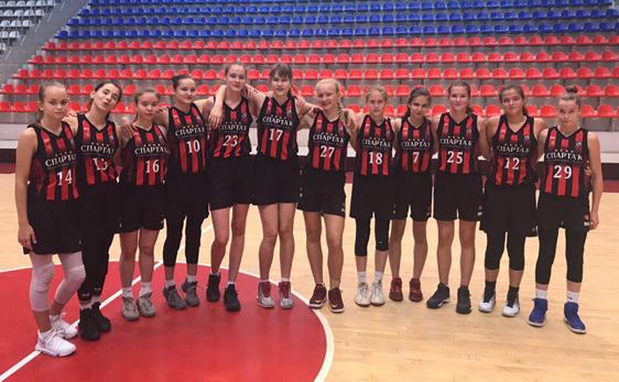 Девушки 2004: отборочные к Первенству России