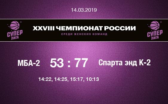 Победный дубль молодежки в Москве!