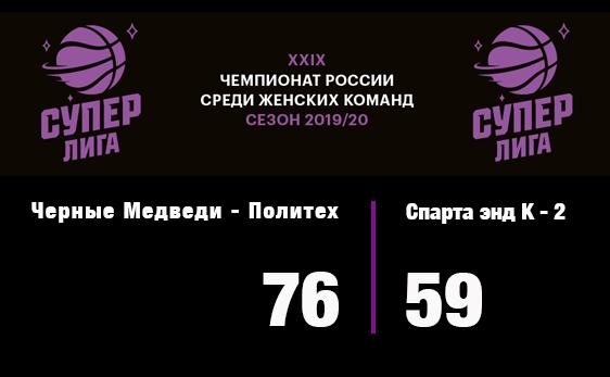 Суперлига: вторая неудача в Новгороде
