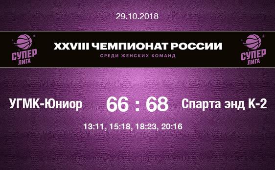 Суперлига: увозим с Урала 4 очка!